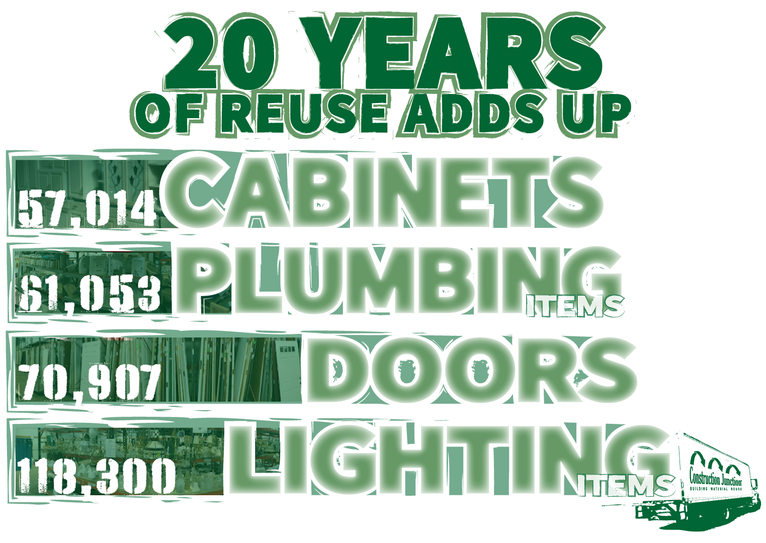 20 Years And Counting Of Material Reuse At CJ